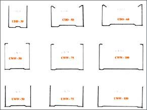 Profily na sádrokarton rozměry